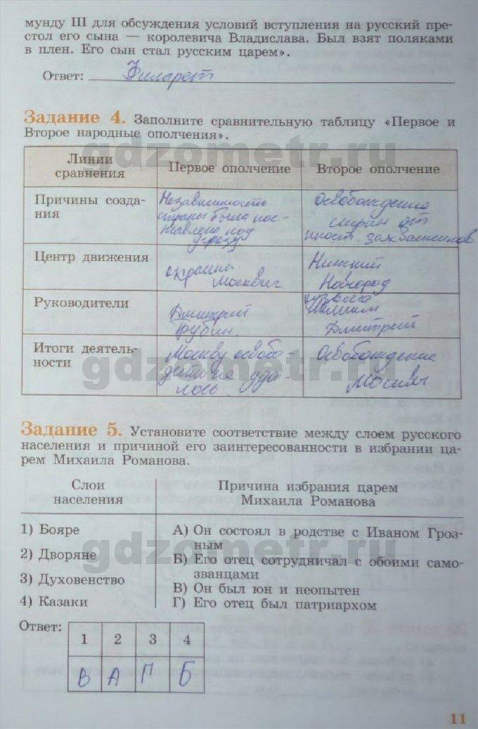 Учебник история россии 7 класс данилов скачать.