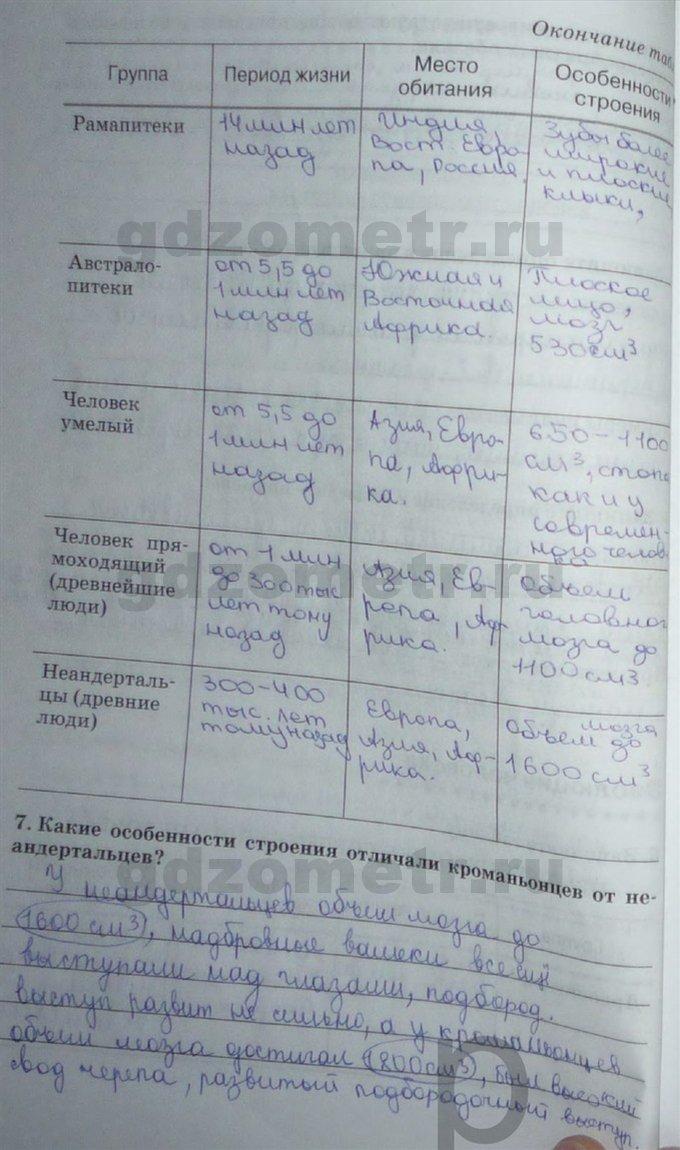 Биология 8 класс сонин сапин