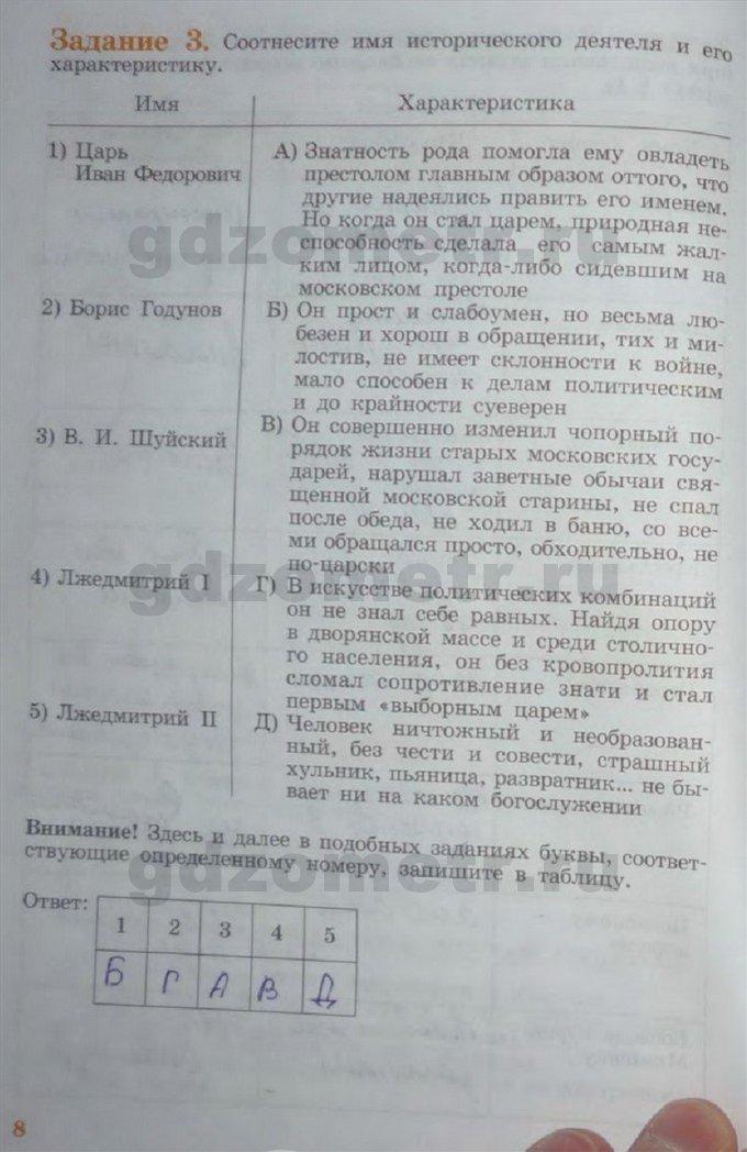 Гдз по истории россии 8 класс данилов и косулина рабочая тетрадь